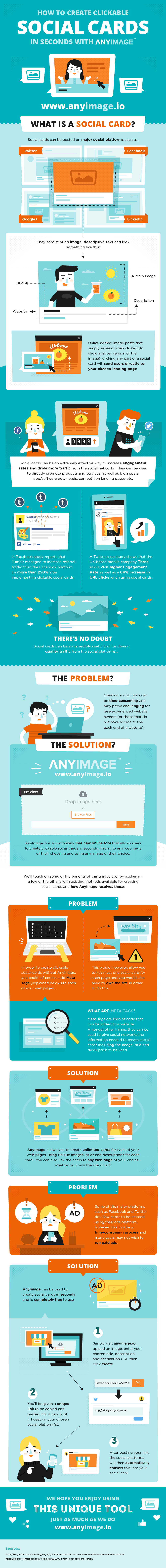 AnyImage Infographic